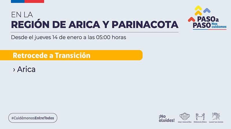 Arica retrocedió a fase 2: Conozca los cambios que tendrá este retroceso en el plan Paso a Paso